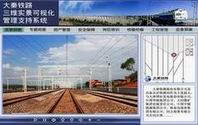 Railway management system by City8